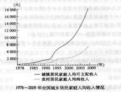 我国gdp增长与财政收支的关系_坦然面对财政收入增速下滑