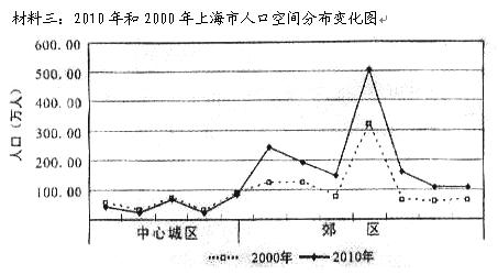 日本的经济总量为什么_日本经济
