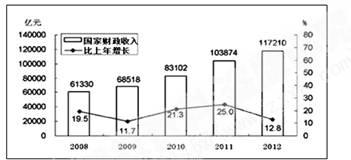 民主gdp_工商联 非公经济对GDP贡献率超60 就业率贡献超80