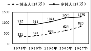 人口与发展之间的关系_人口迁移与社会发展